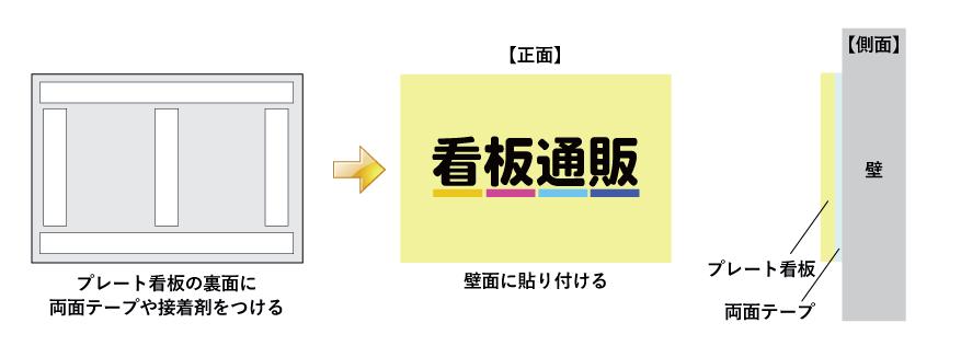 接着による取付け プレート看板 看板つ~はん(通販) アルミ複合板 高品質 頑丈 屋内外 埼玉県 越谷市